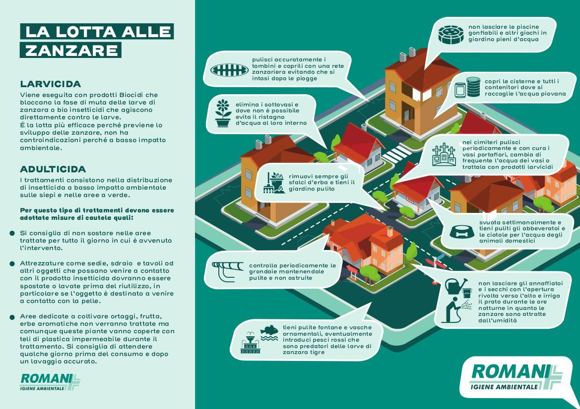romani_antizanzare_brochure